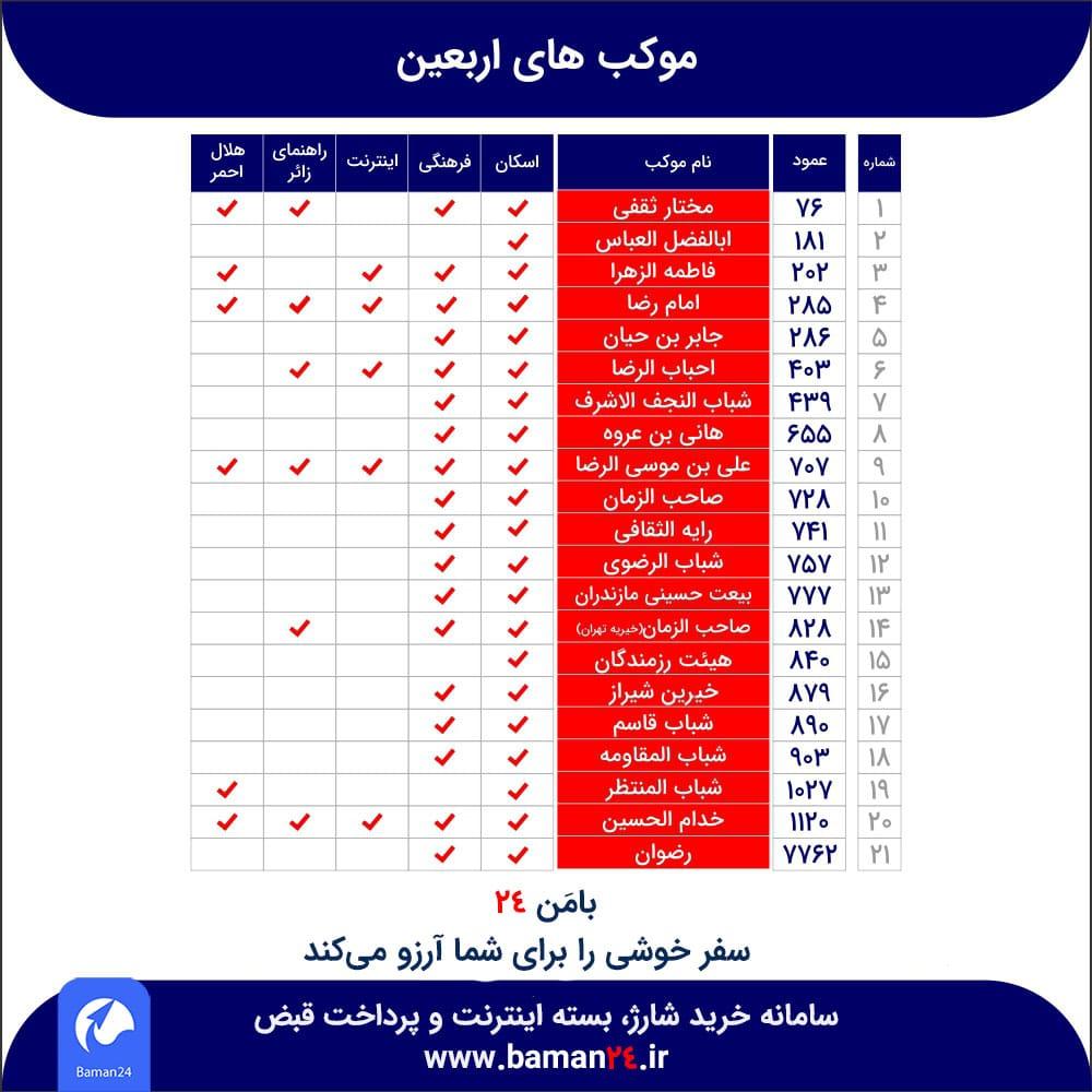 موکبهای ایرانی در عراق
